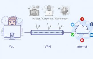 The Ideal VPN Topology