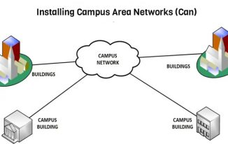 Installing Campus Area Networks (Can)