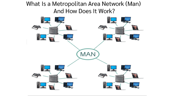What Is a Metropolitan Area Network (Man) And How Does It Work?