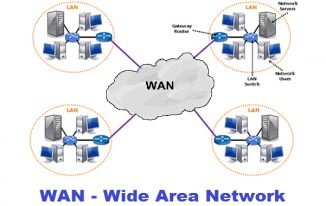 Advantages and Disadvantages of Wide Area Network Services